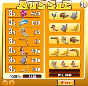 Pull Tabs Aussie