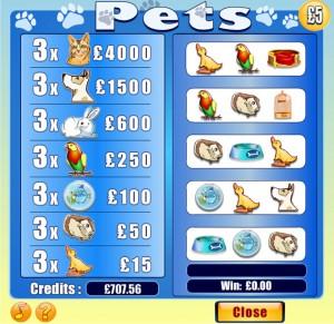 Pull Tabs Pets